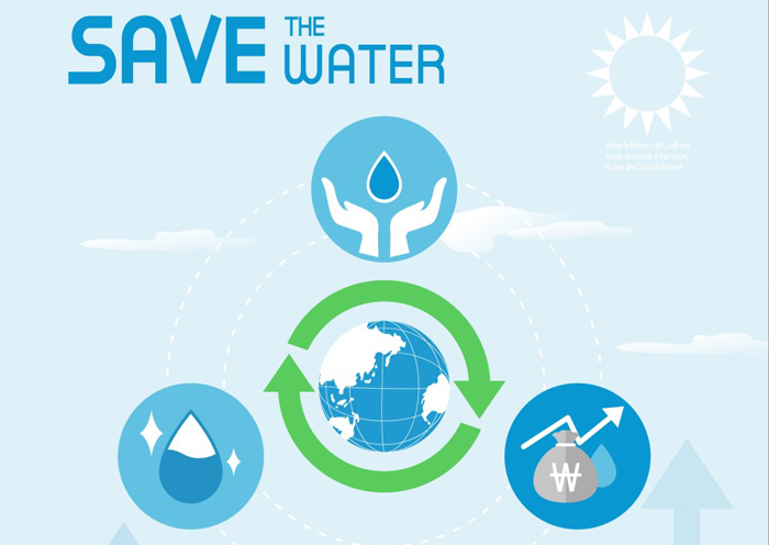 save-the-water